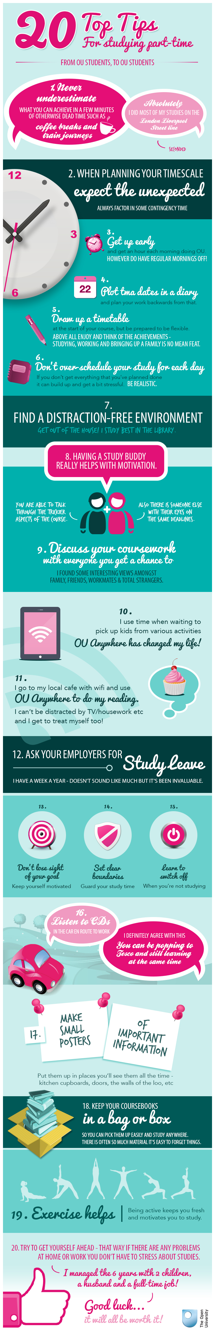 20 Tips for Part Time Students